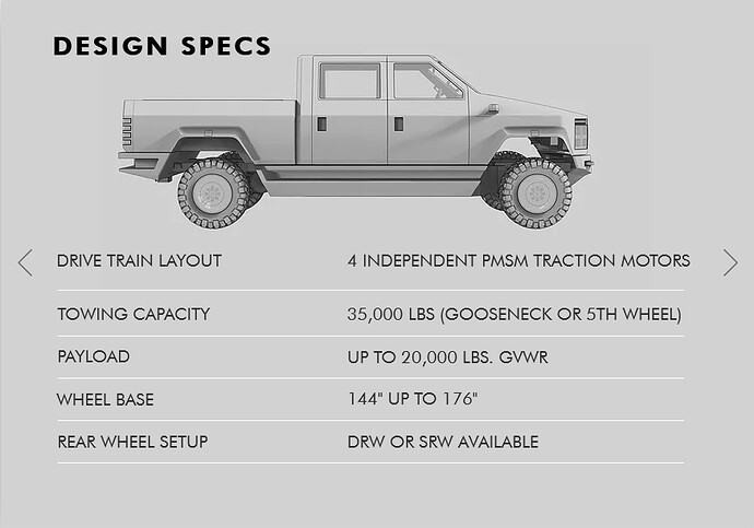 Atlis-XT-Pickup-Truck-1