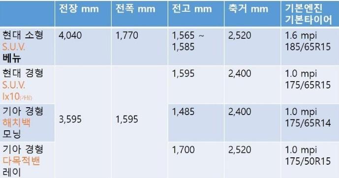 Hyundai AX1_31